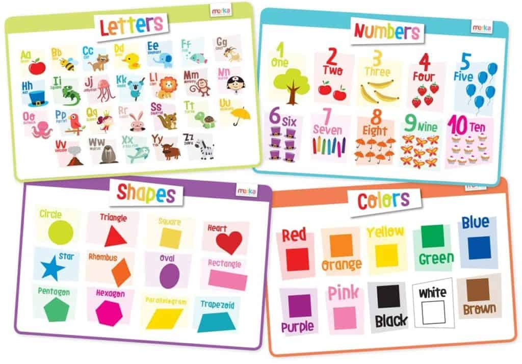 Merka educational non-slip placemat